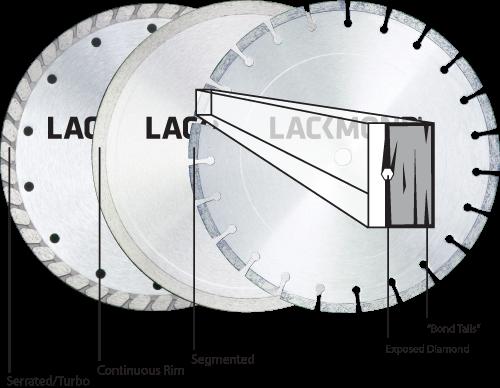 blade configurations